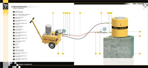 kazik-test-hidrolik-sistemleri-teknik-detaylar_1