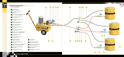 kazik-test-hidrolik-sistemleri-teknik-detaylar_2