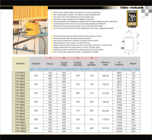 kazik-test-hidrolik-sistemleri-teknik-detaylar_5