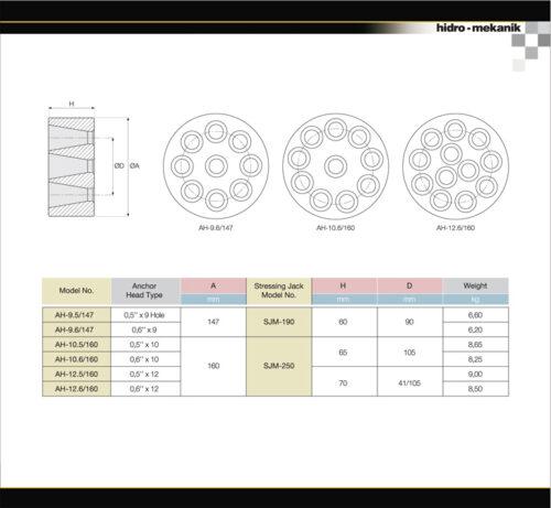 hidromekanik_ankraj_kafalari_ve_gripler_teknik_detaylari_01_6