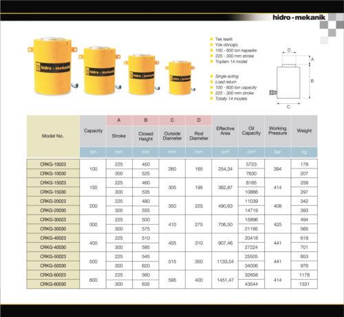 hidromekanik_relaksiyon_silindirleri_teknik_detaylar_01_3