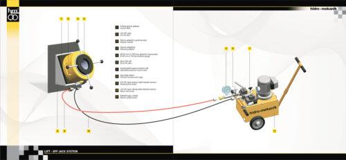 lift-off-jack-sistemi-teknik-detaylar_01_1