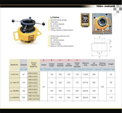 lift-off-jack-sistemi-teknik-detaylar_01_3